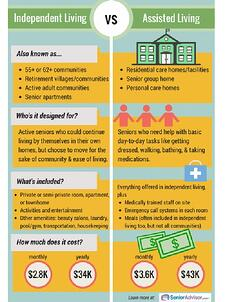 the-differences-bbetween-assisted-and-independent-living.jpg